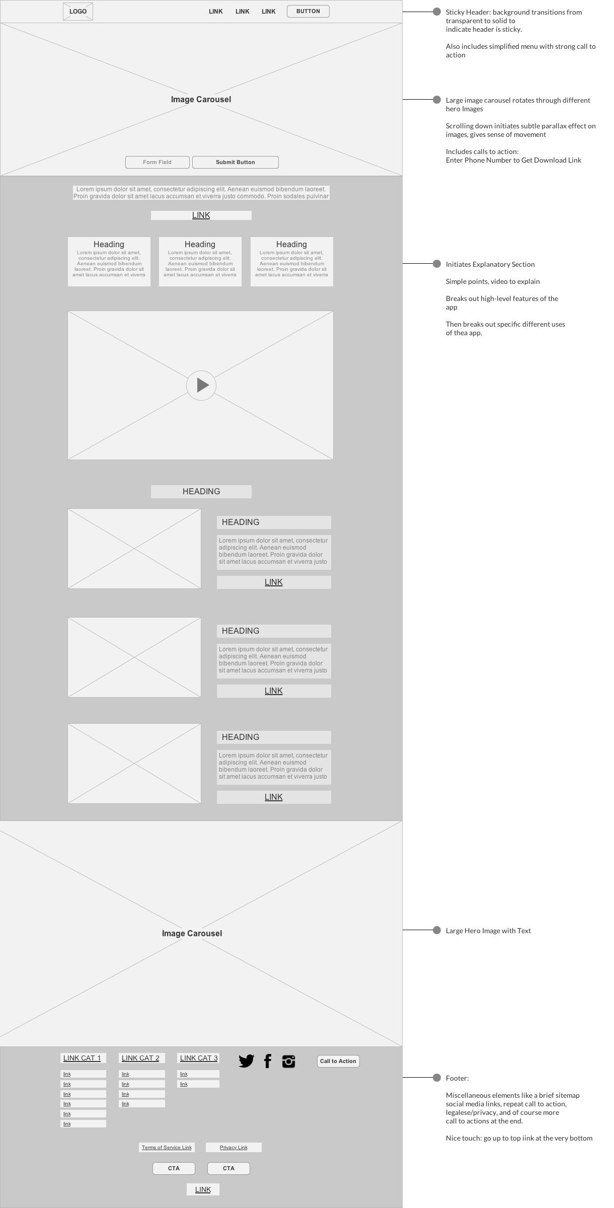 UXB-Copycat-Designer-Lyft-Wireframe